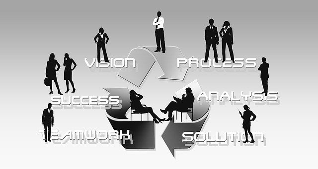 business development process